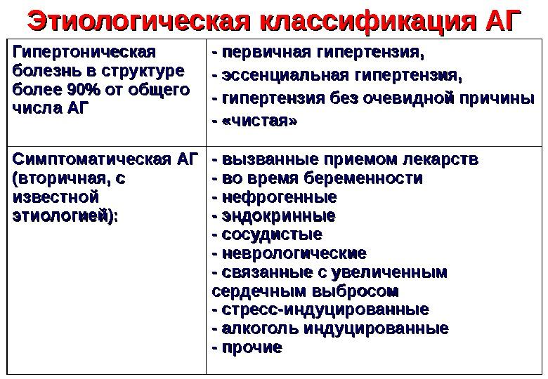 hipertenzijos gydymas folija)
