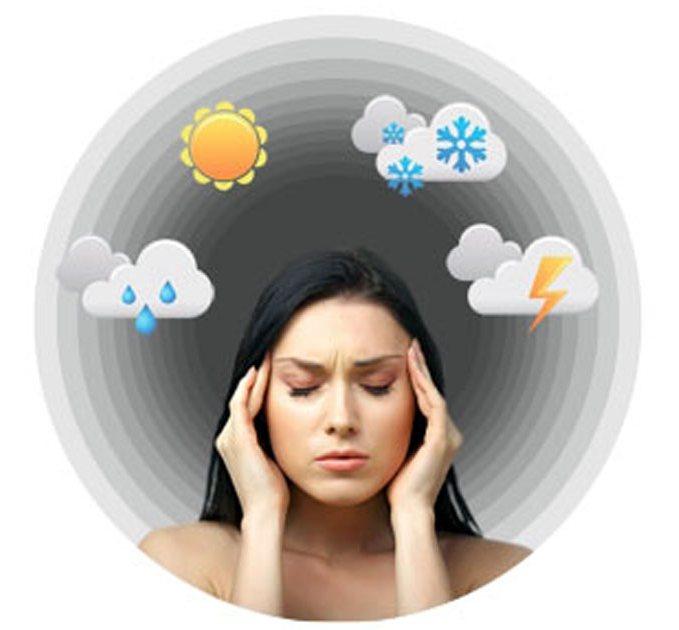 meteorologinė hipertenzija