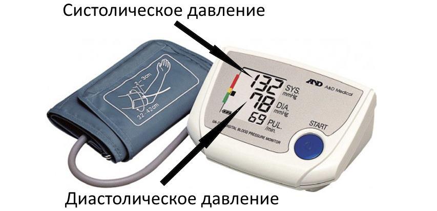 kaip gerti asd 2 su hipertenzija)