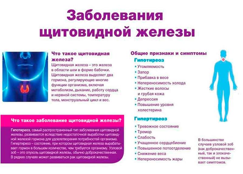 vaistai nuo hipertenzijos žindymo metu depresijos gydymas ir hipertenzija