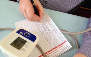 slėgio dienoraščio hipertenzija)
