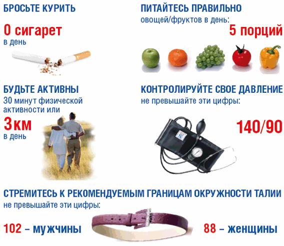 hipertenzijos laipsnių tipai